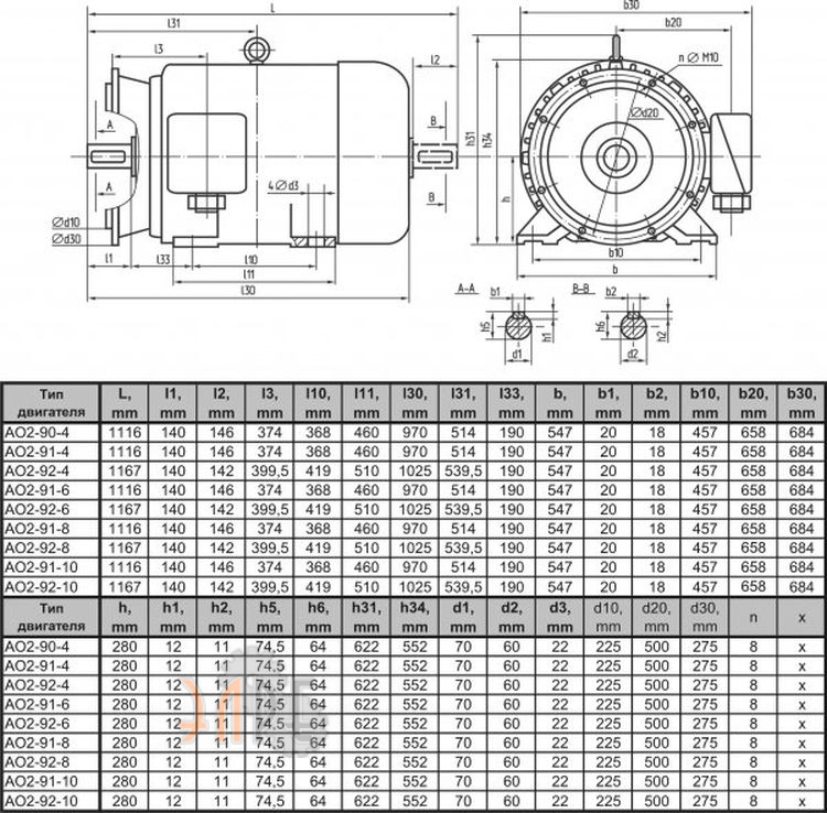 Габаритно-присоединительные размеры электродвигателя AO2-90-4