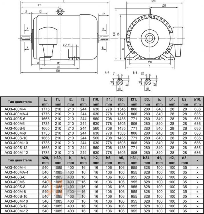 Габаритно-присоединительные размеры электродвигателя AO3-400M-10