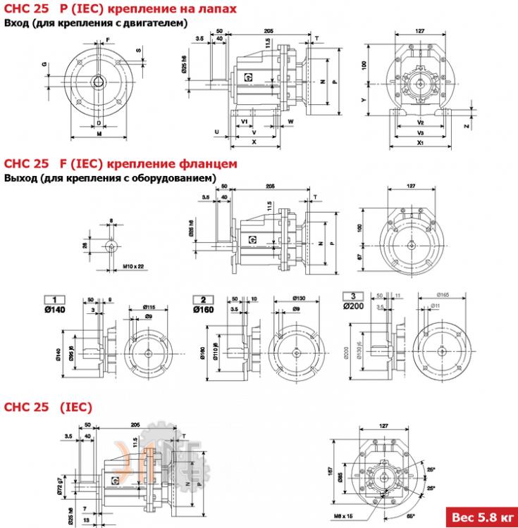 Габаритные размеры Chiaravalli CHC 25 i=14,8 90F24 цилиндрический соосный