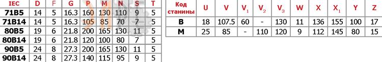 Технические параметры Chiaravalli CHC 25 i=23,9 90F24