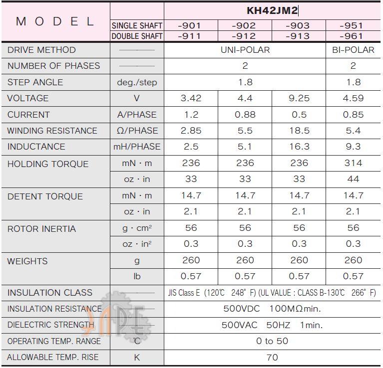 Nidec-Servo KH42JM2-903 Рабочие характеристики, напряжение, сопротивление, шаг поворота