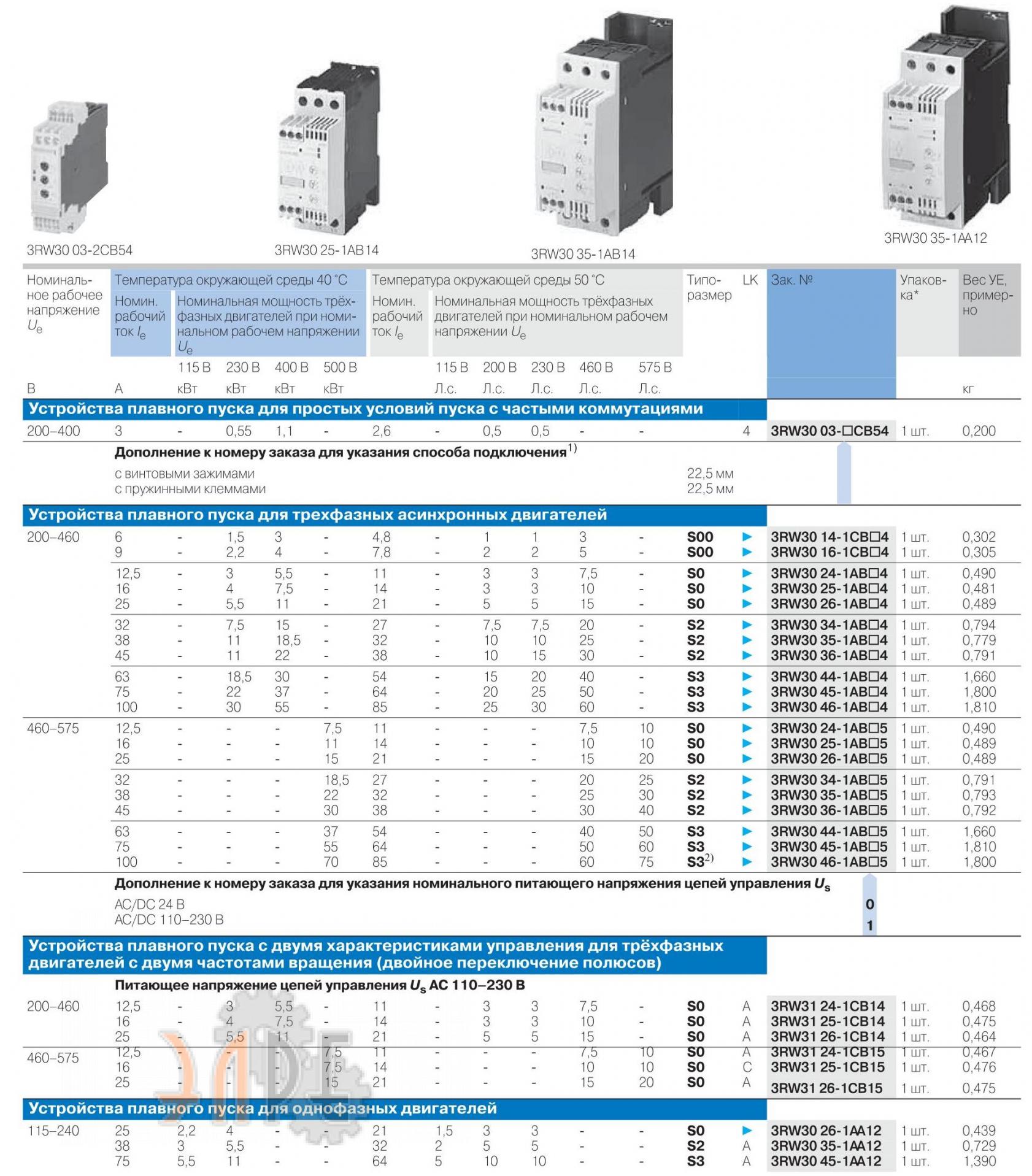 Варианты исполнения и применения Siemens Sirius 3RW30