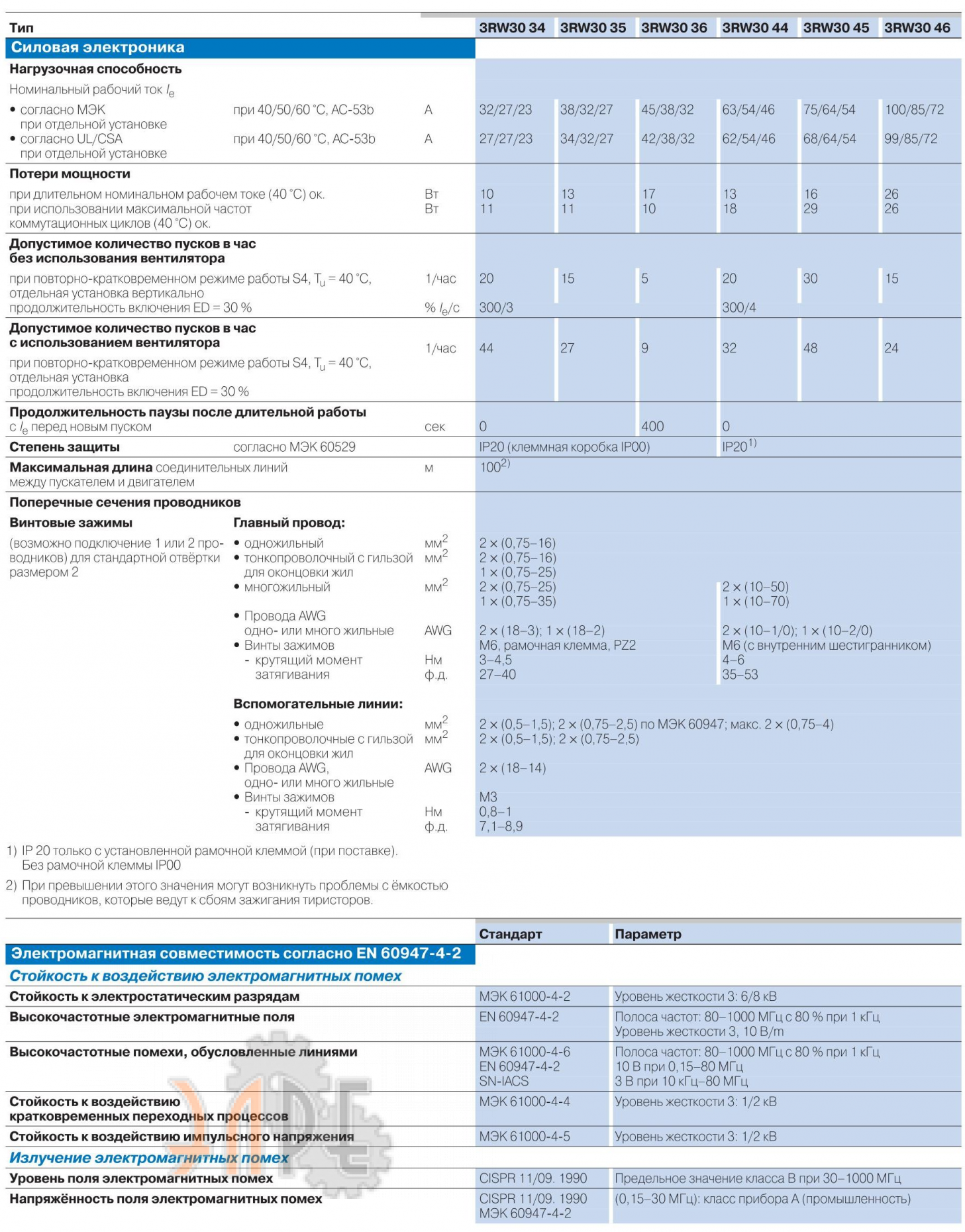 Рабочие параметры Siemens Sirius 3RW3047-1BB14