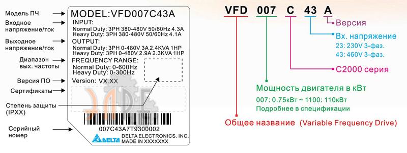 Расшифровка наименования преобразователь DDelta VFD015E43T 1,5кВт 3-ф 380В