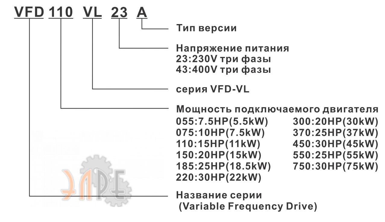 Расшифровка наименования преобразователь Delta VFD150VL43A 15кВт 3-ф 380В