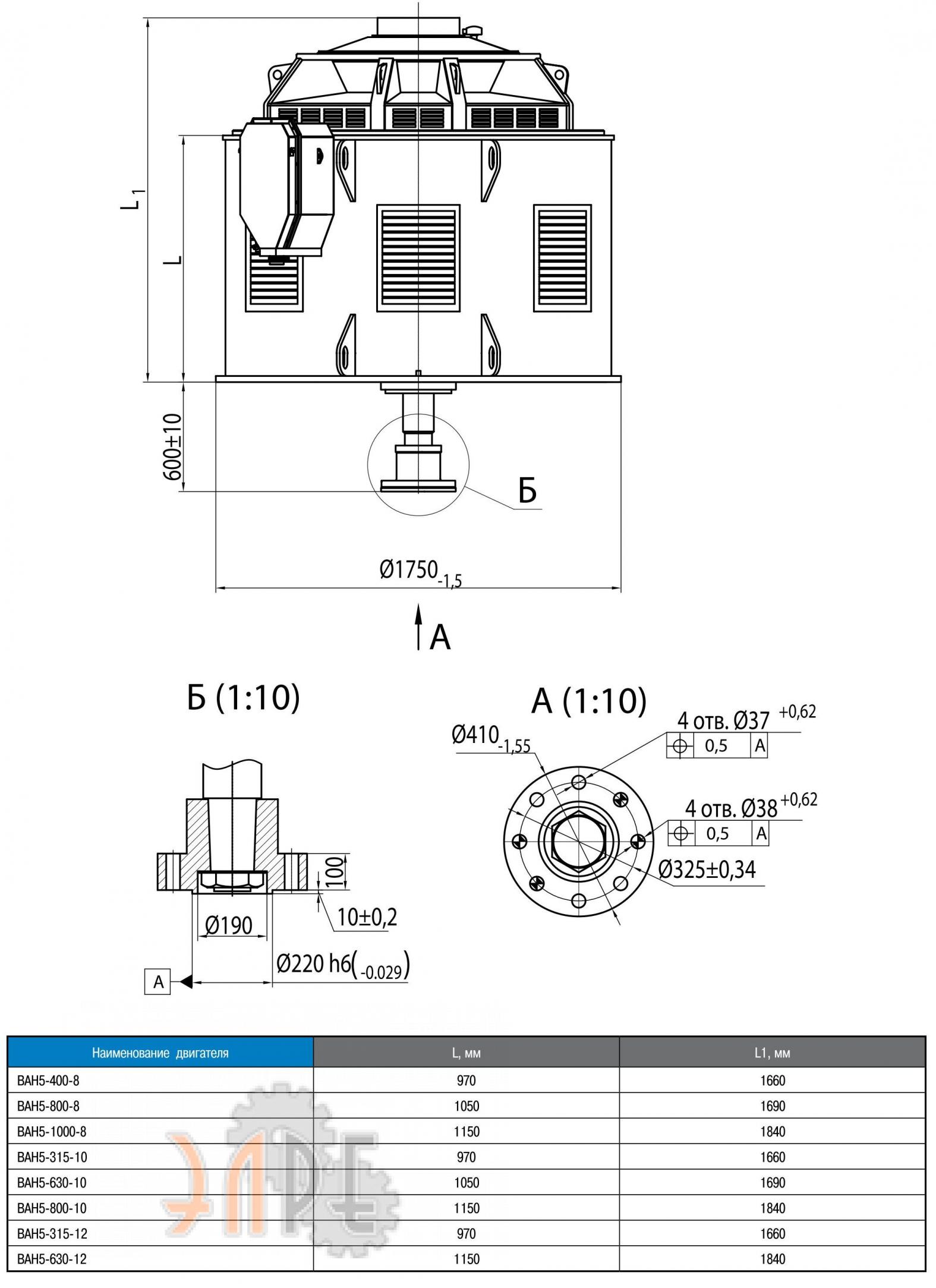 Габаритные размеры двигатель ВАН-5-800-10