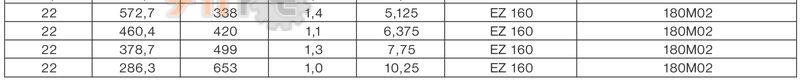Технические параметры UZP EZ 22,0 kW